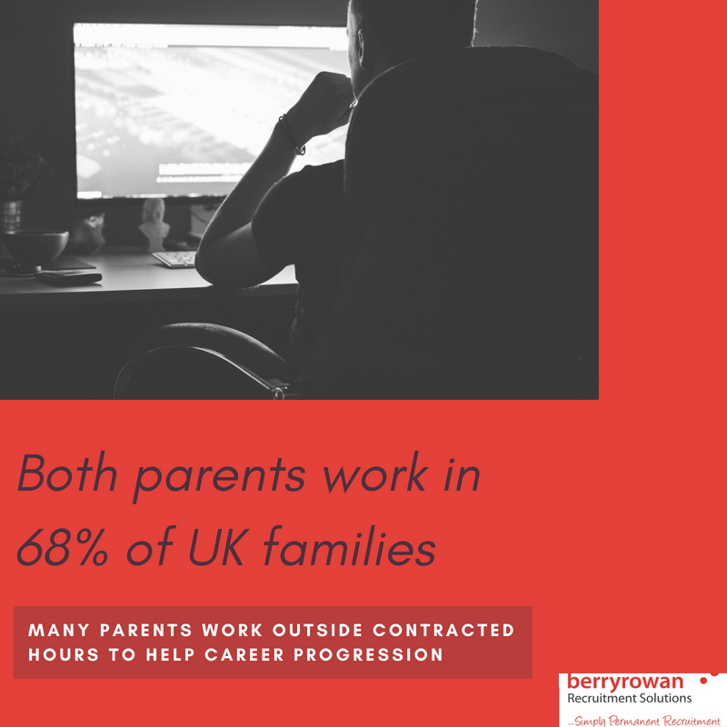 Dual Earning families blog by BerryRowan