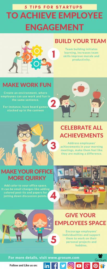 Fun at work infographic